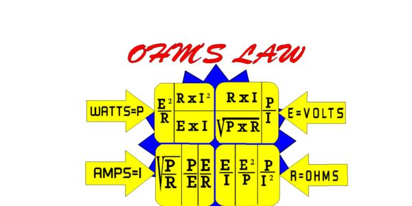 CNIM Test Prep: Constant Voltage Vs. Constant Current